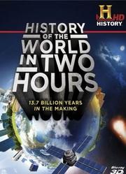 两小时速览世界史
